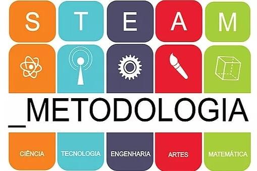 La importancia de la Educación STEAM en la Educación del Siglo XXI.